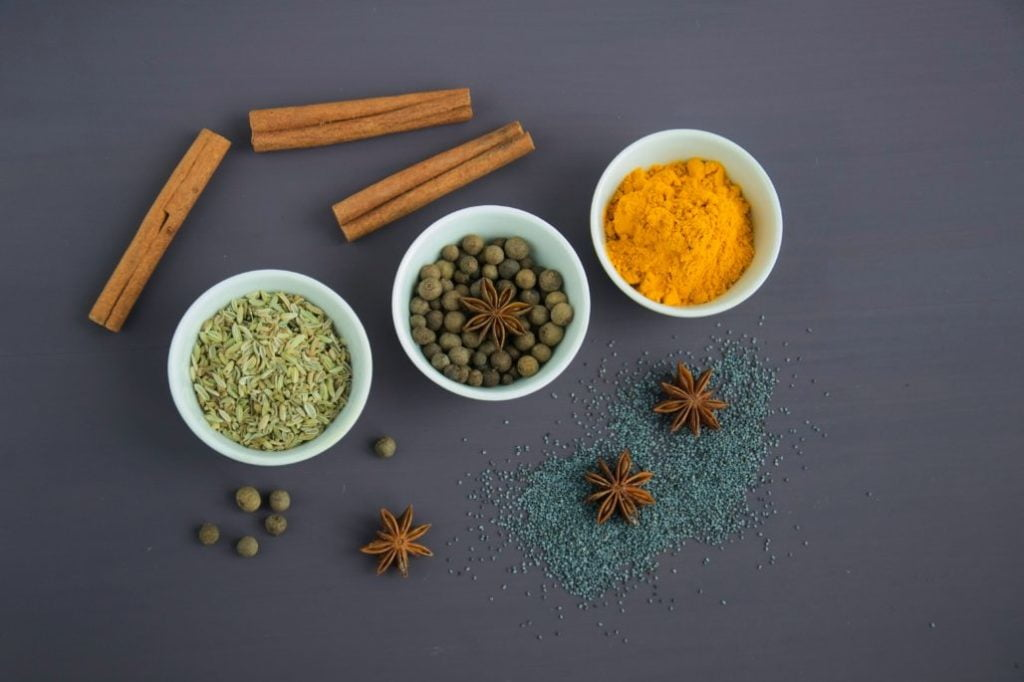 What are Spice Profiles